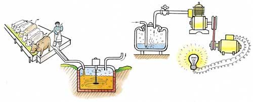 Как дома газ из воды